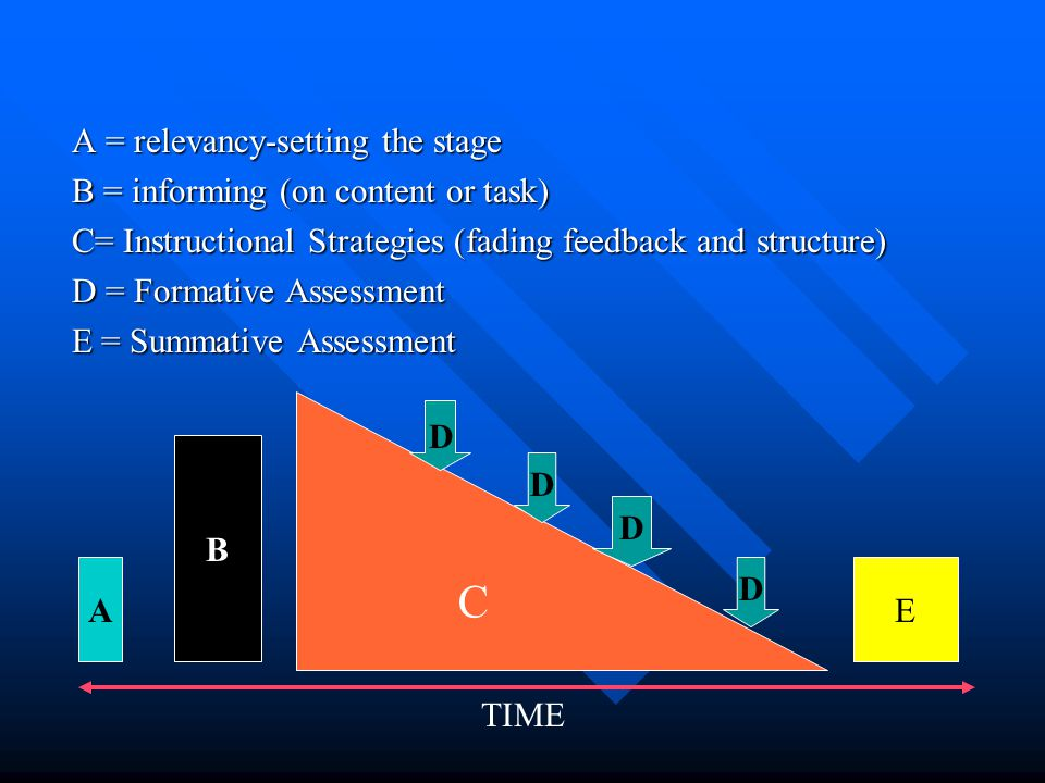 C A = relevancy-setting the stage B = informing (on content or task)