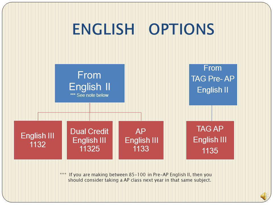 Dual Credit English III