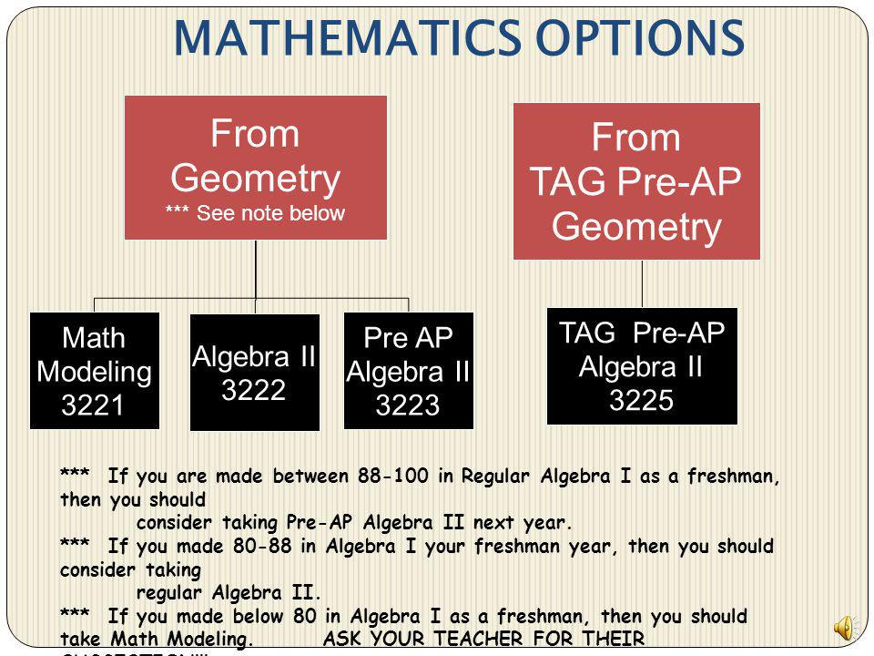 MATHEMATICS OPTIONS From Geometry From TAG Pre-AP Geometry
