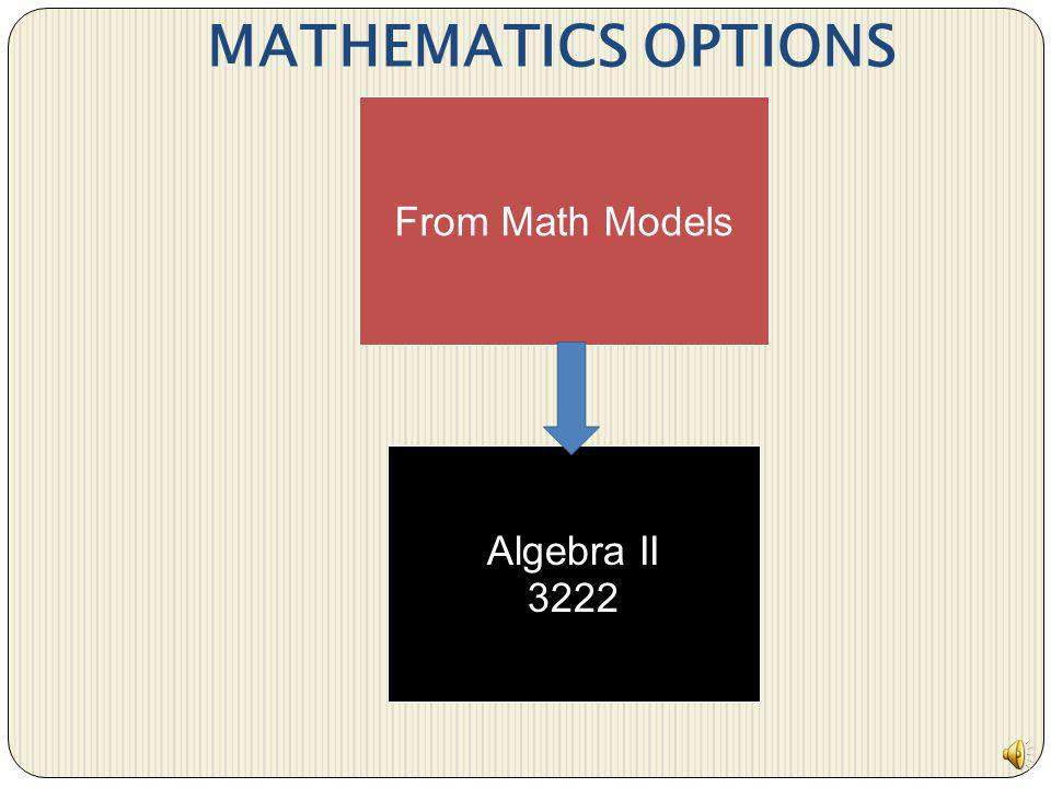 MATHEMATICS OPTIONS From Math Models Algebra II 3222