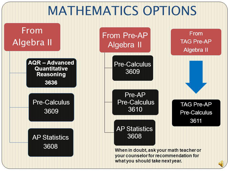 AQR – Advanced Quantitative Reasoning