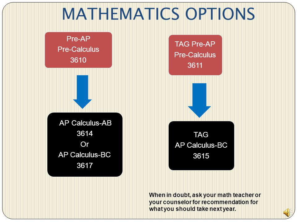 MATHEMATICS OPTIONS Pre-AP Pre-Calculus 3610 AP Calculus-AB 3614 Or