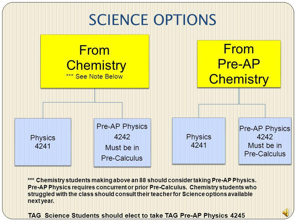 SCIENCE OPTIONS From From Chemistry Pre-AP Chemistry Physics 4241