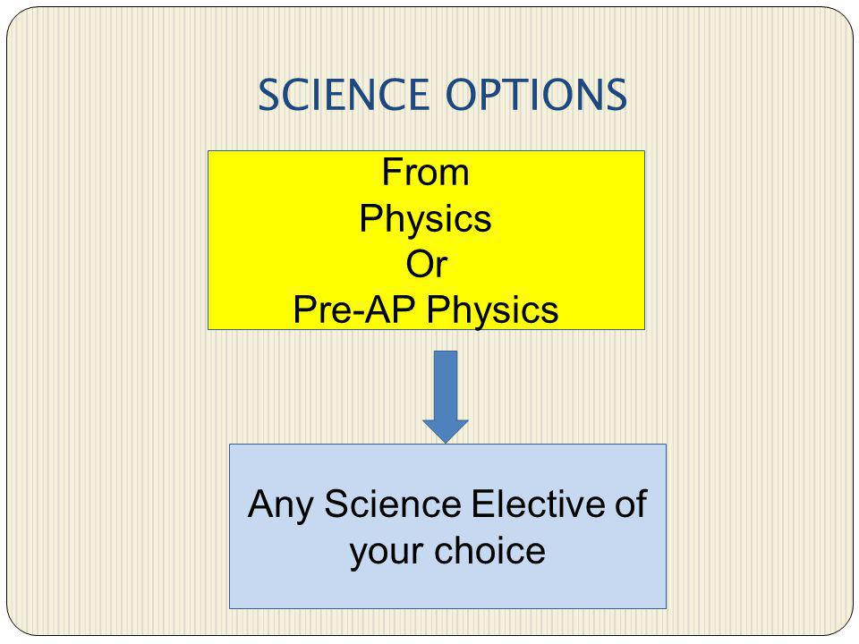 Any Science Elective of your choice