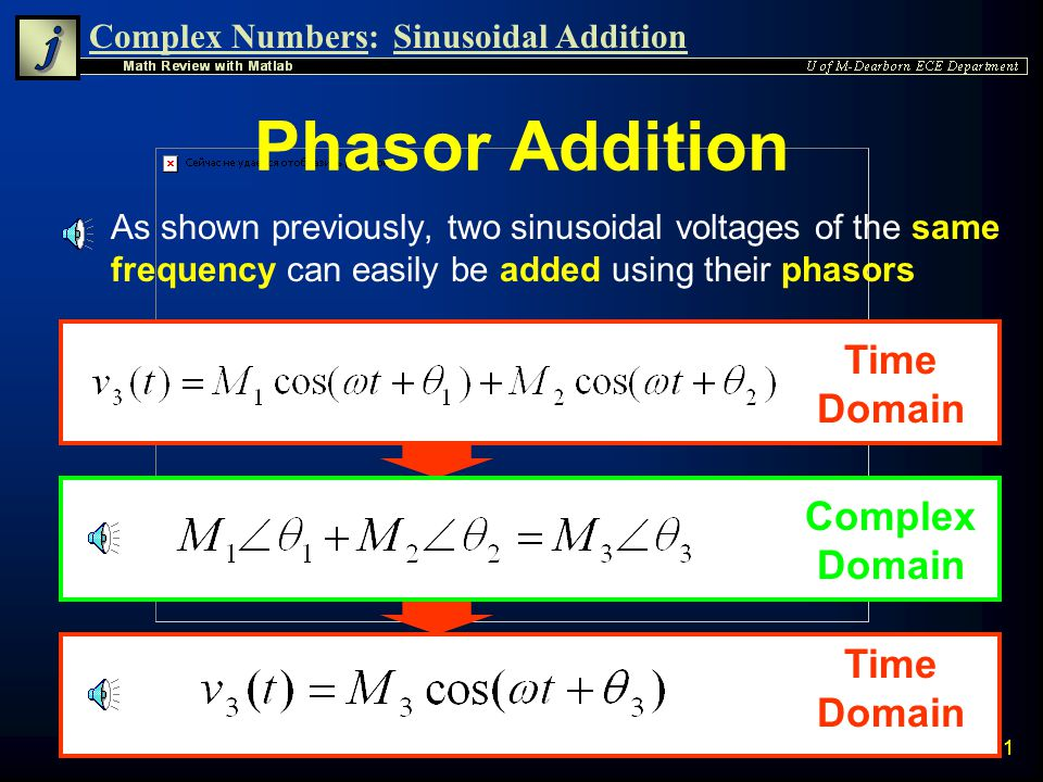 Phasor Addition Time Domain Complex Domain Time Domain