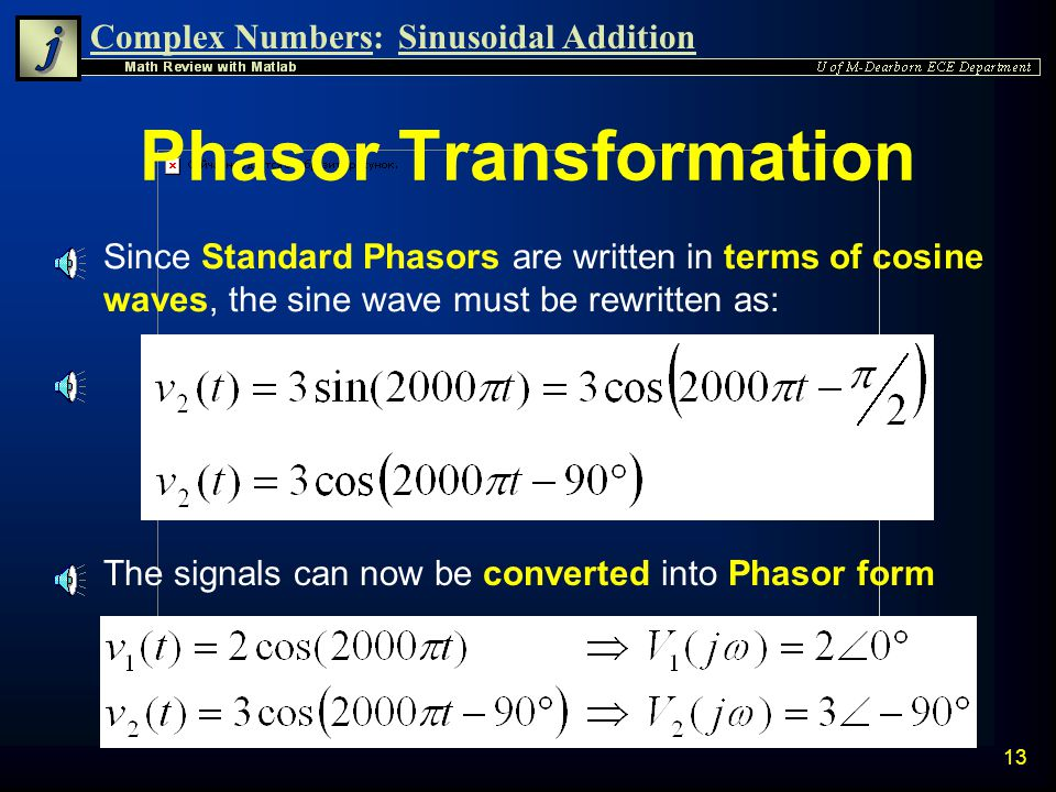 Phasor Transformation