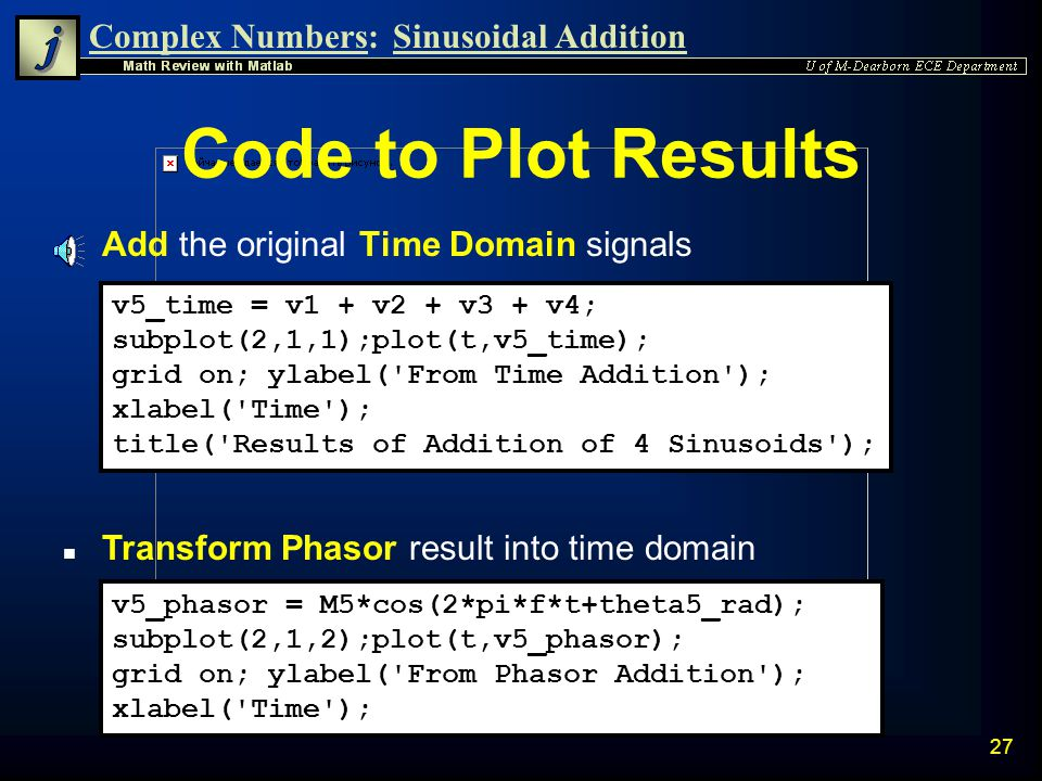 Code to Plot Results Add the original Time Domain signals