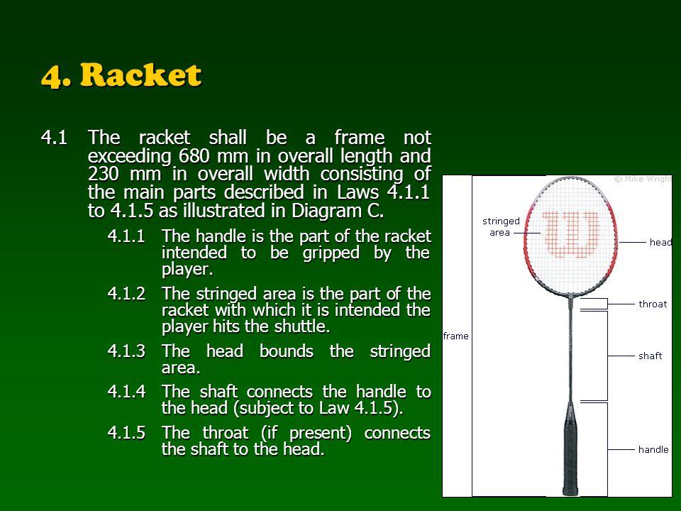 4. Racket
