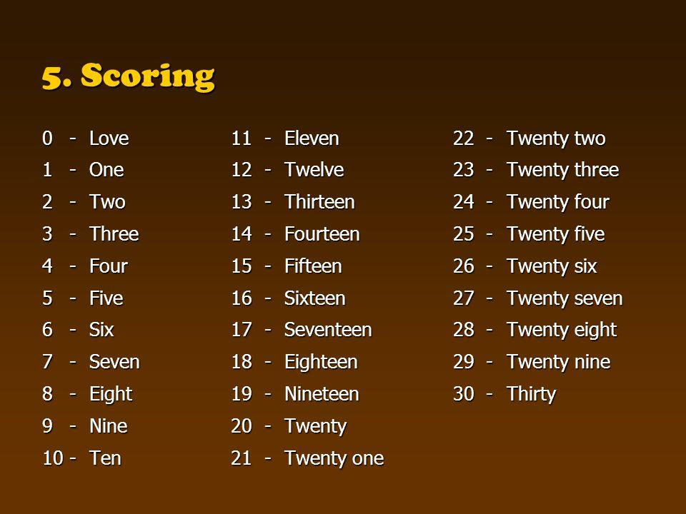5. Scoring 0 - Love 11 - Eleven 22 - Twenty two