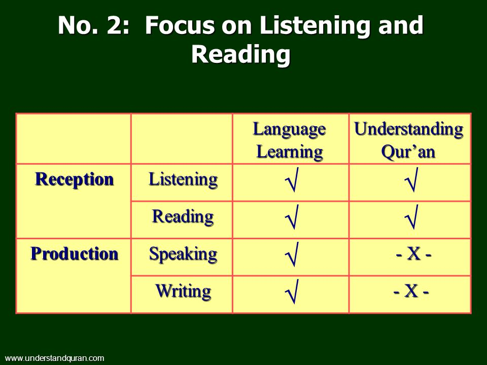 No. 2: Focus on Listening and Reading