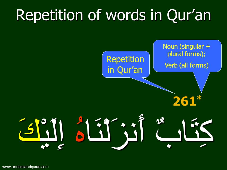 Repetition of words in Qur'an