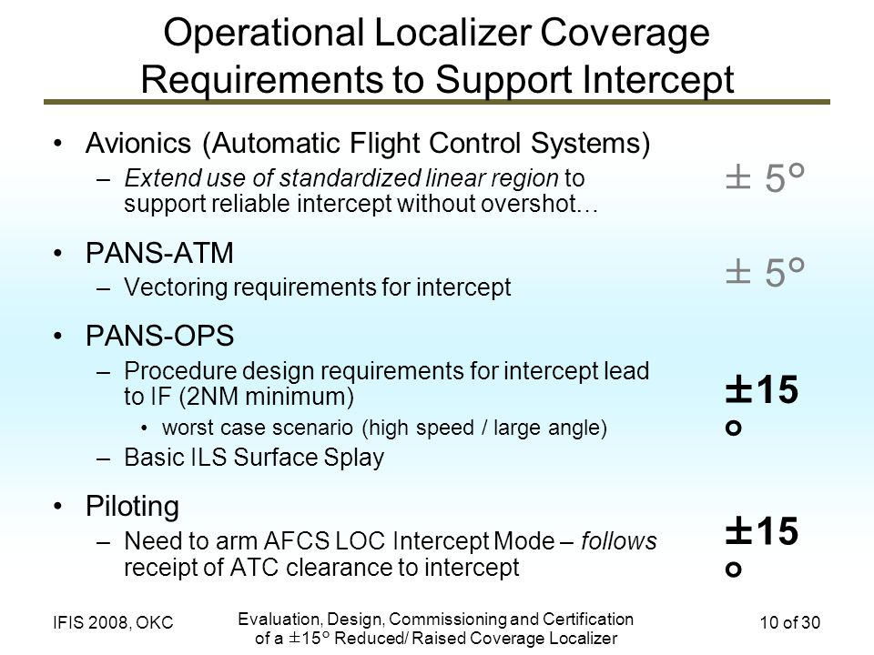 Operational Localizer Coverage Requirements to Support Intercept