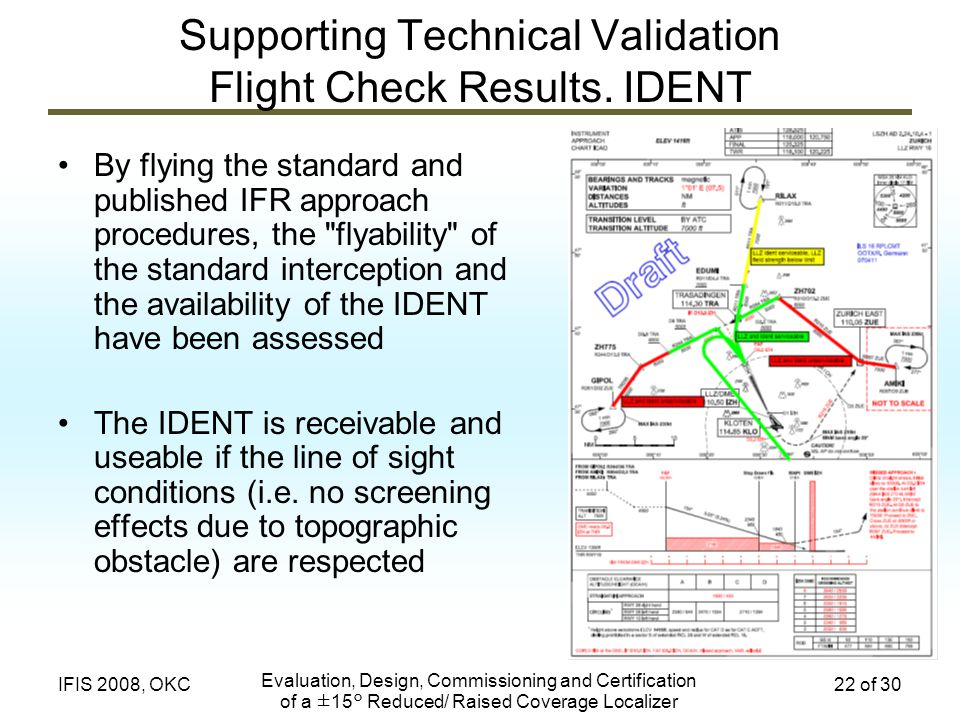 Supporting Technical Validation Flight Check Results. IDENT