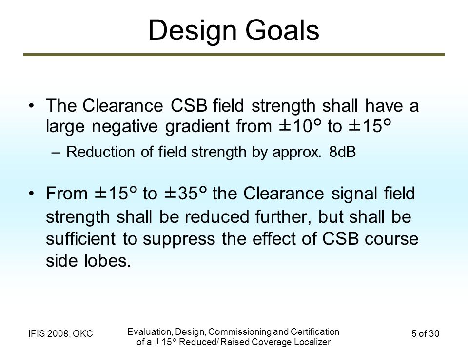 Design Goals The Clearance CSB field strength shall have a large negative gradient from ±10° to ±15°