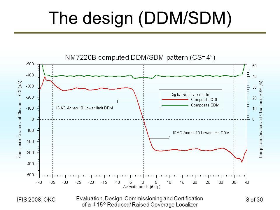 The design (DDM/SDM) IFIS 2008, OKC.