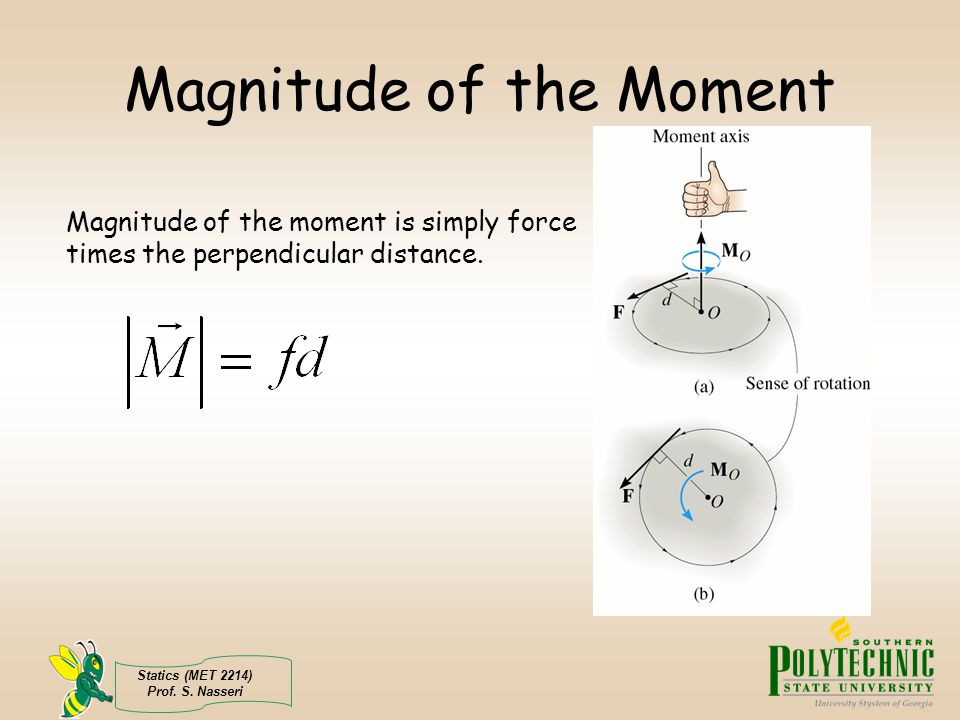 Magnitude of the Moment