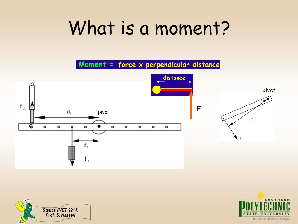 What is a moment pivot pivot F r Statics (MET 2214) Prof. S. Nasseri