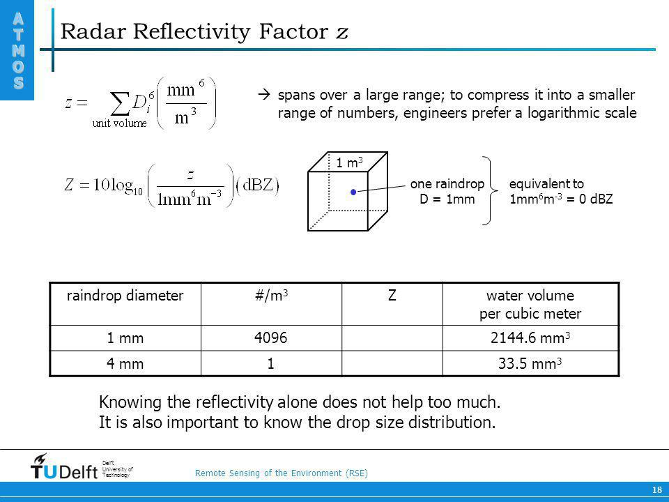 Radar Reflectivity Factor z