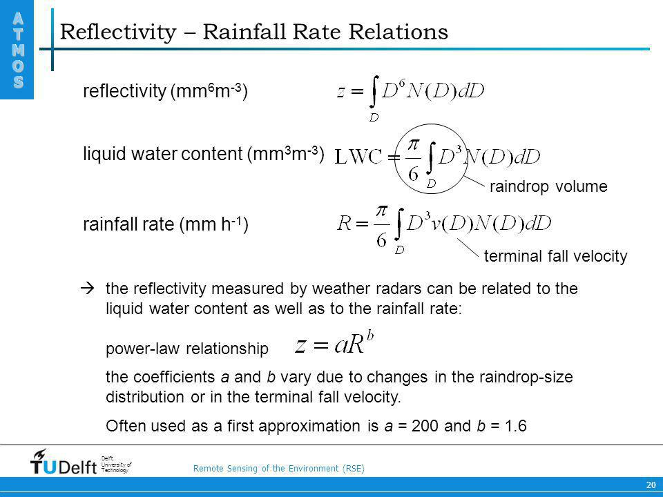 Reflectivity – Rainfall Rate Relations