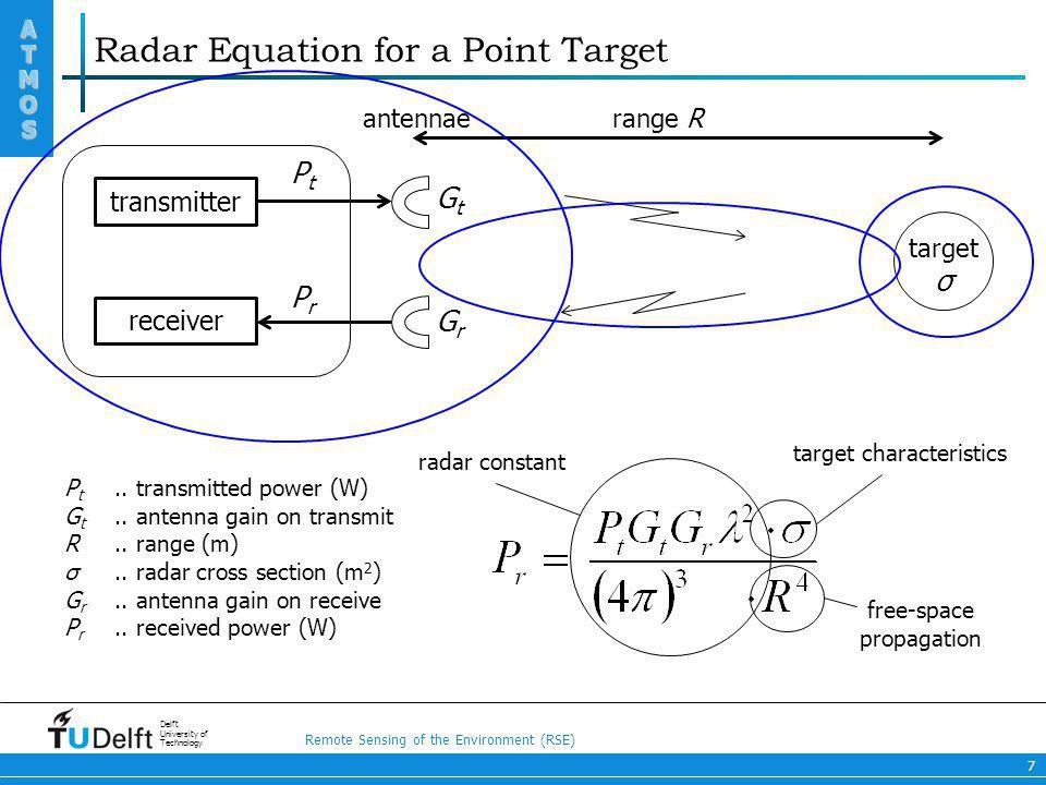 Radar Equation for a Point Target
