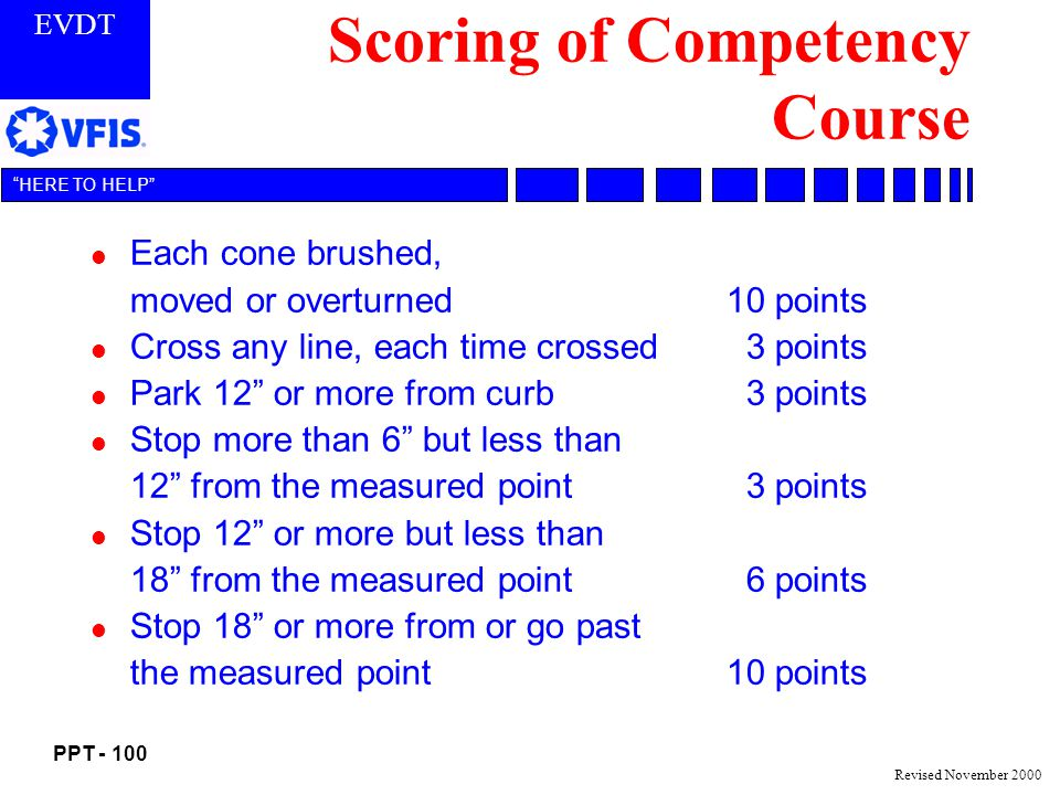 Scoring of Competency Course
