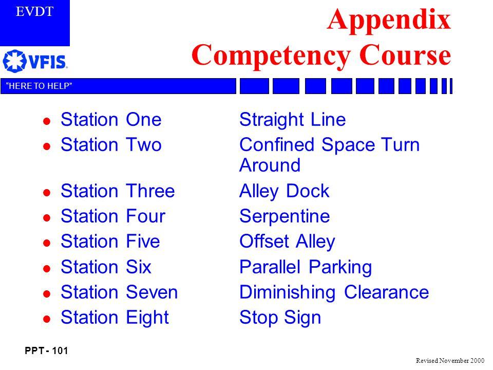 Appendix Competency Course
