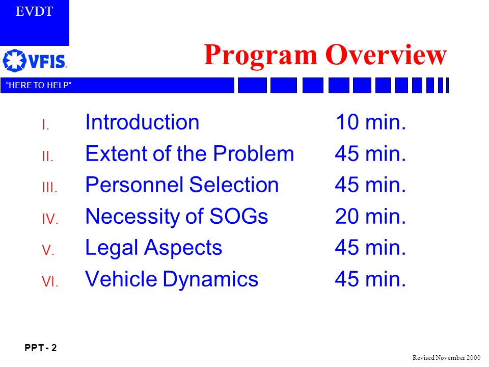 Program Overview Introduction 10 min. Extent of the Problem 45 min.
