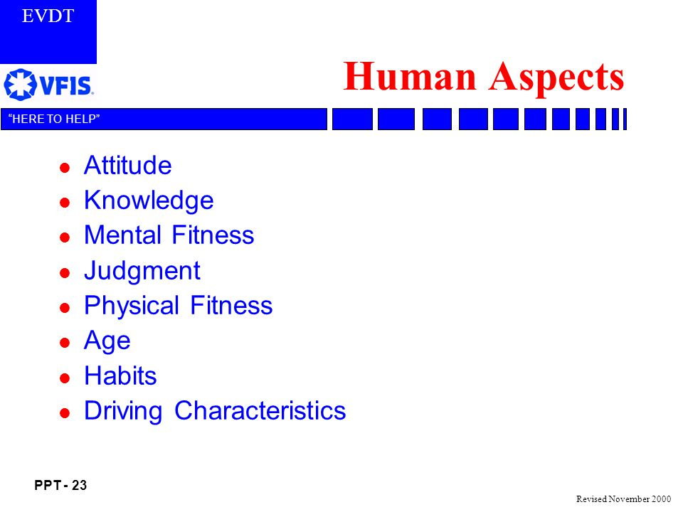 Human Aspects Attitude Knowledge Mental Fitness Judgment