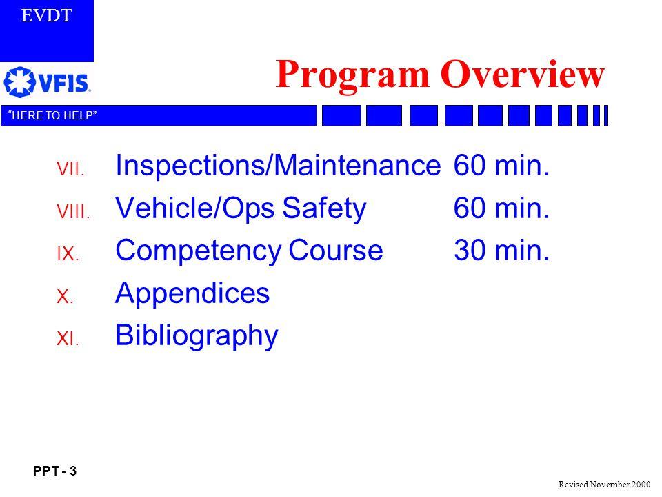 Program Overview Inspections/Maintenance 60 min.
