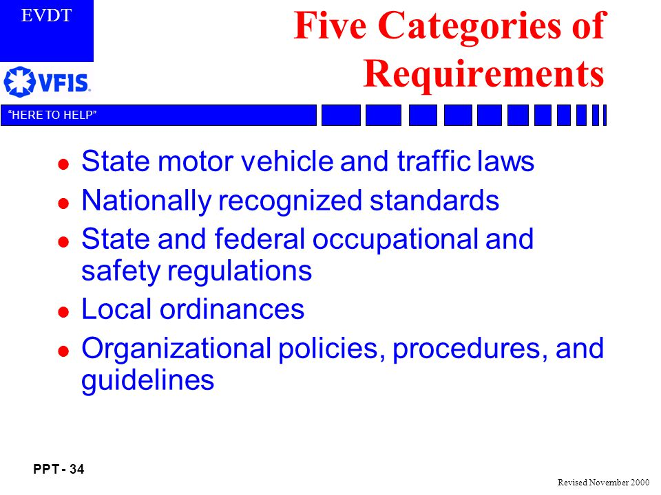 Five Categories of Requirements