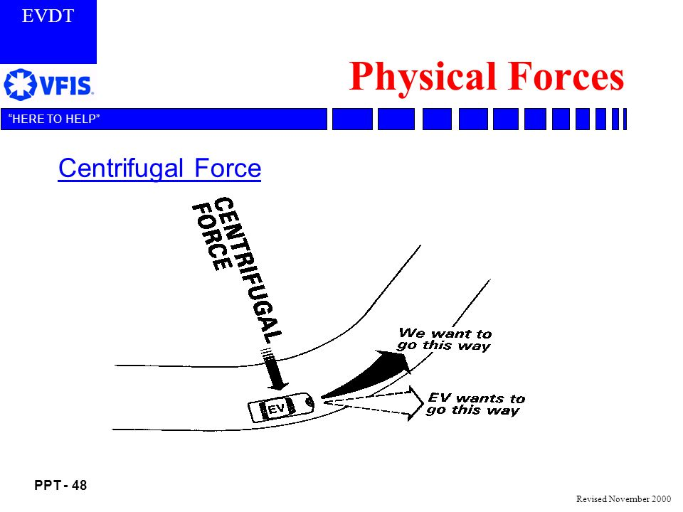 Physical Forces Centrifugal Force