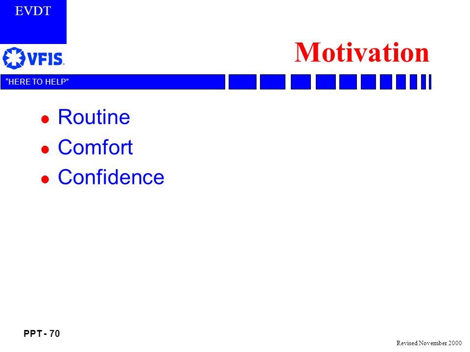 Motivation Routine Comfort Confidence