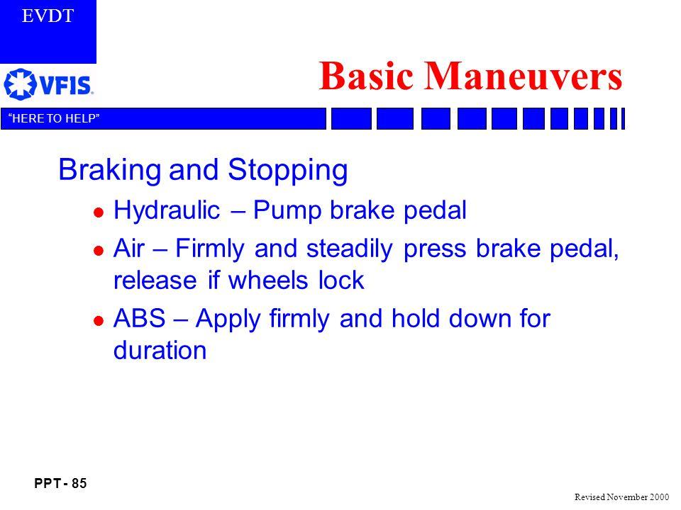Basic Maneuvers Braking and Stopping Hydraulic – Pump brake pedal