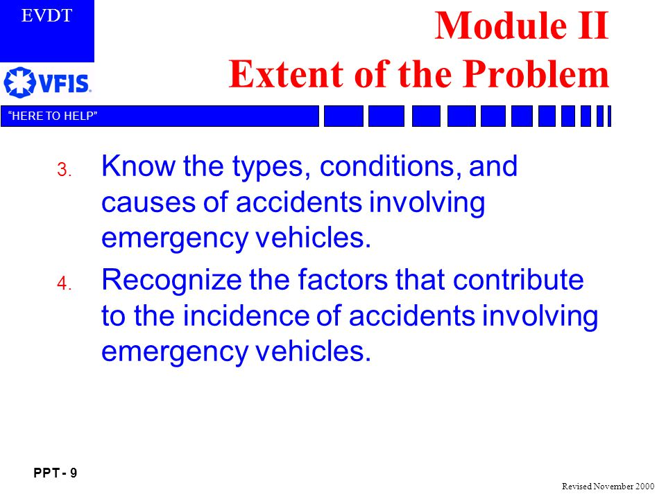 Module II Extent of the Problem