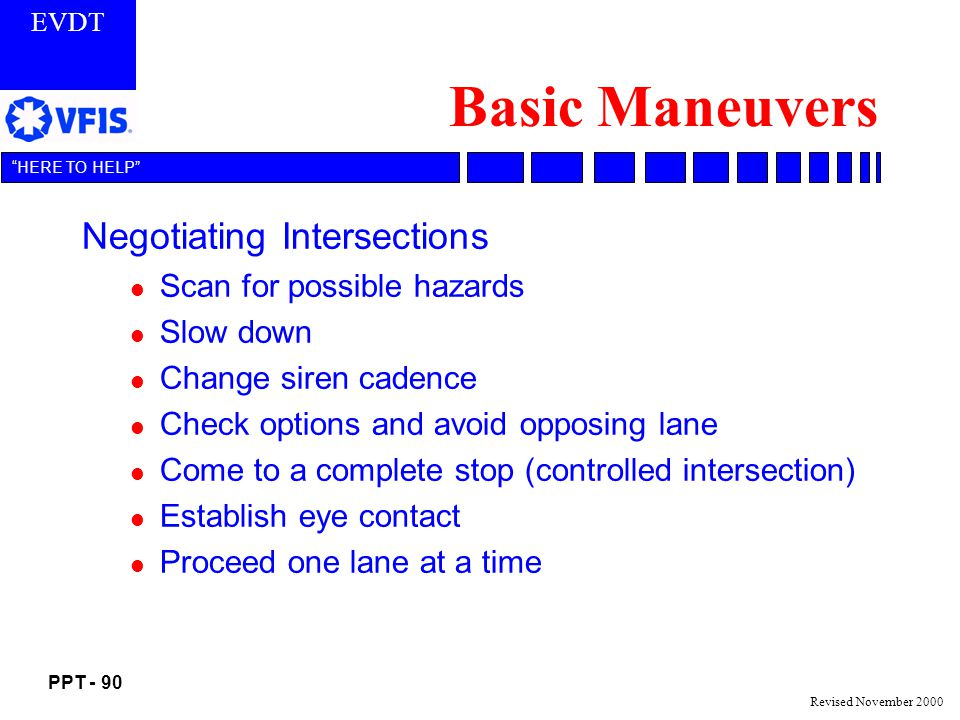 Basic Maneuvers Negotiating Intersections Scan for possible hazards
