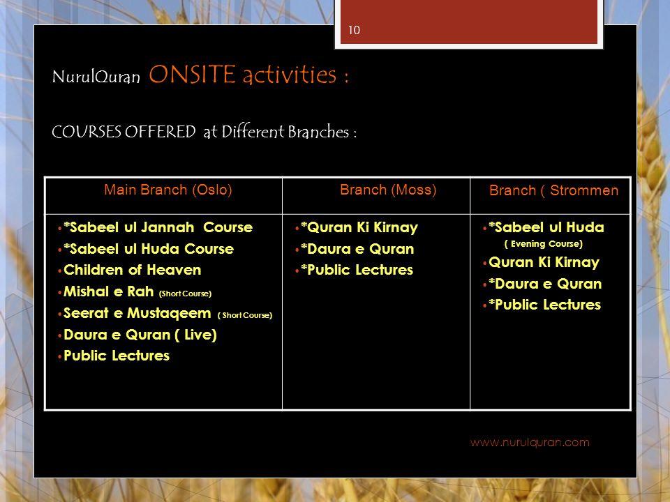 NurulQuran ONSITE activities :