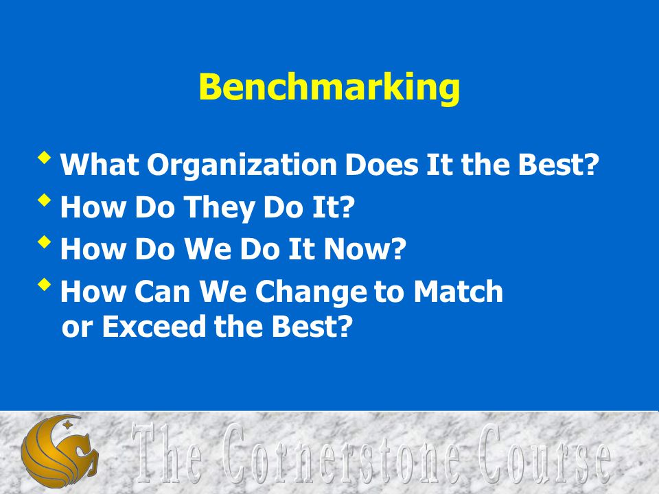 Benchmarking What Organization Does It the Best How Do They Do It
