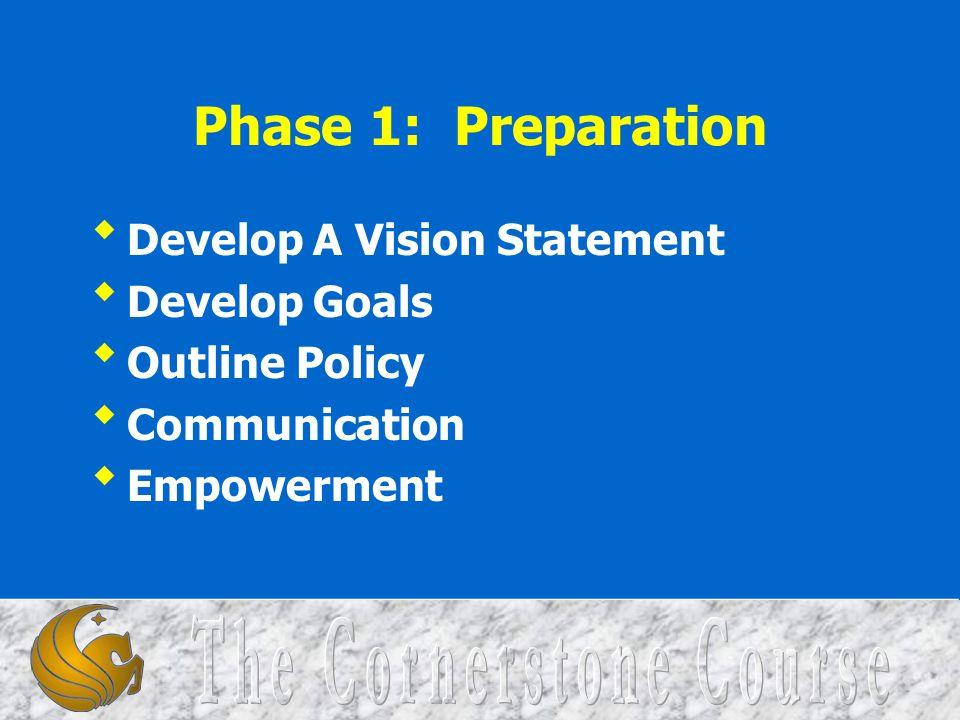 Phase 1: Preparation Develop A Vision Statement Develop Goals