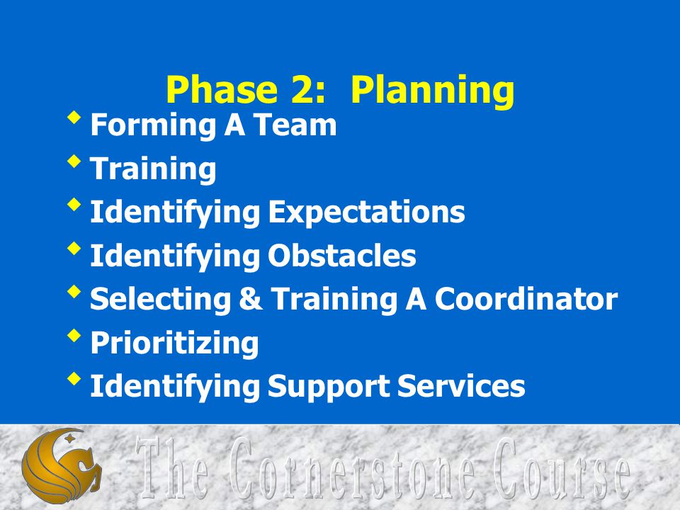 Phase 2: Planning Forming A Team Training Identifying Expectations