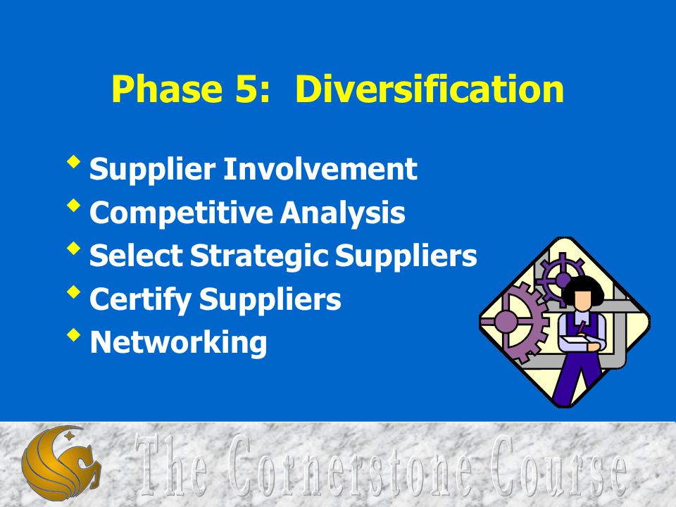 Phase 5: Diversification