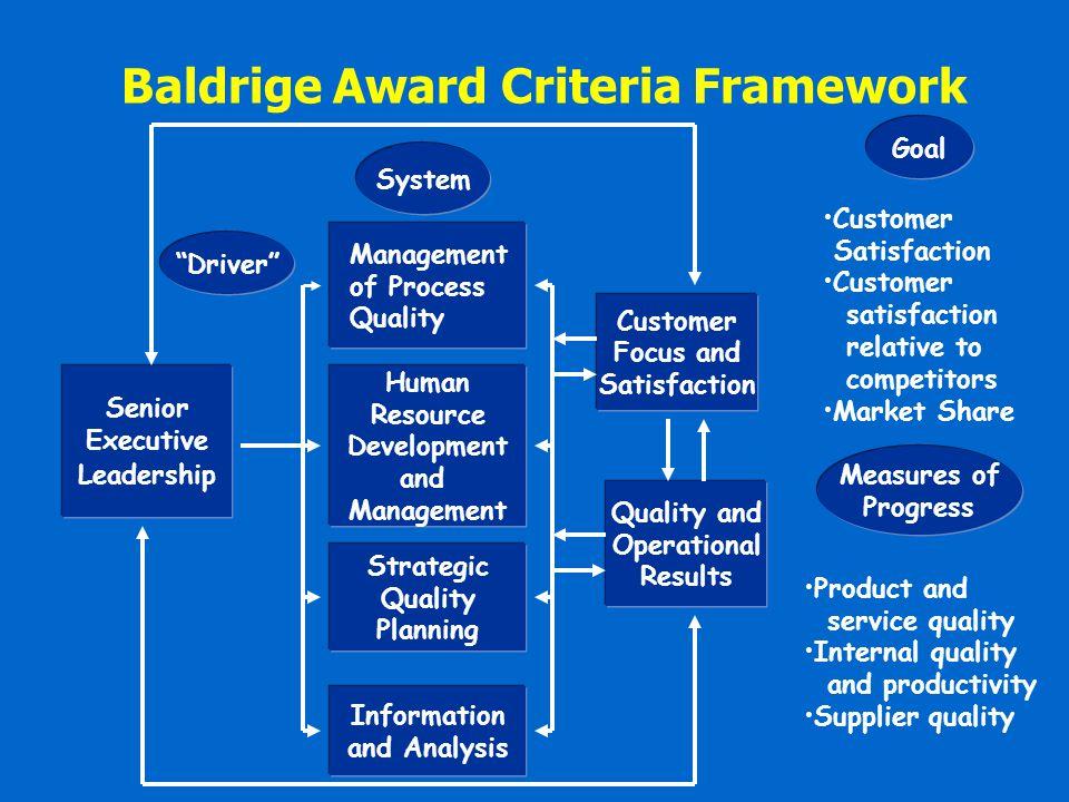 Baldrige Award Criteria Framework