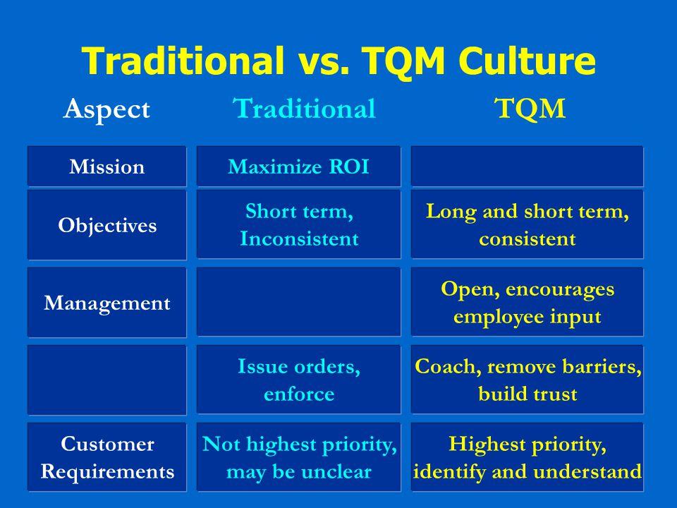 Traditional vs. TQM Culture