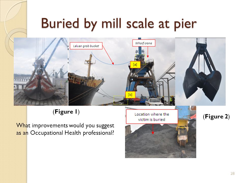 Buried by mill scale at pier