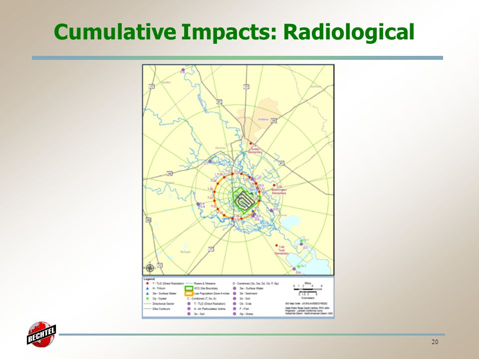 Cumulative Impacts: Radiological