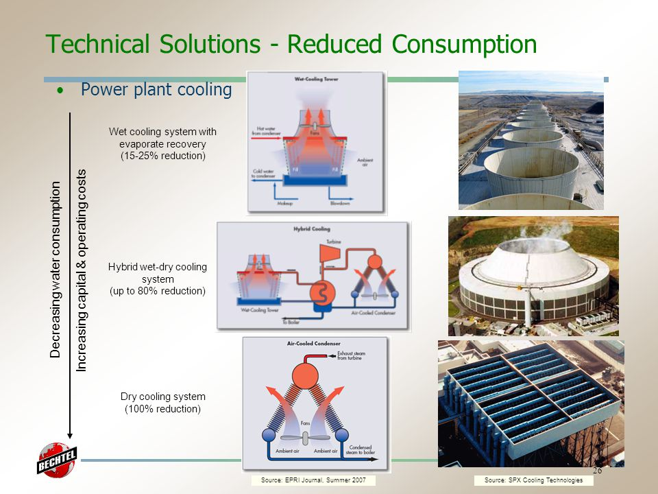 Technical Solutions - Reduced Consumption