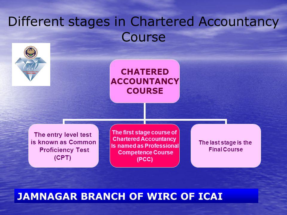 Different stages in Chartered Accountancy Course