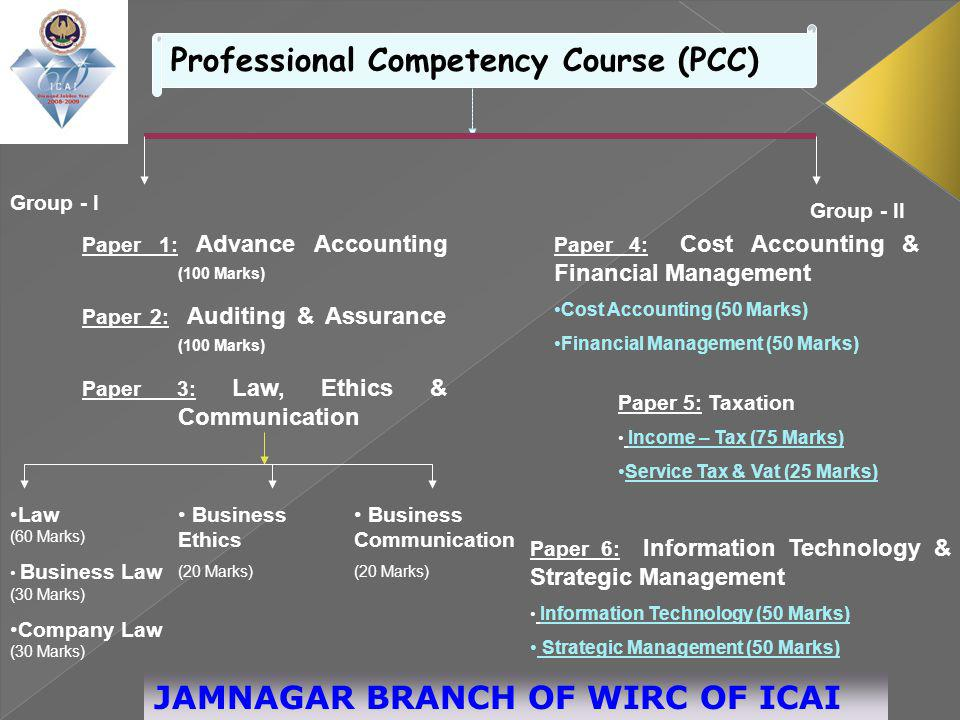 Professional Competency Course (PCC)
