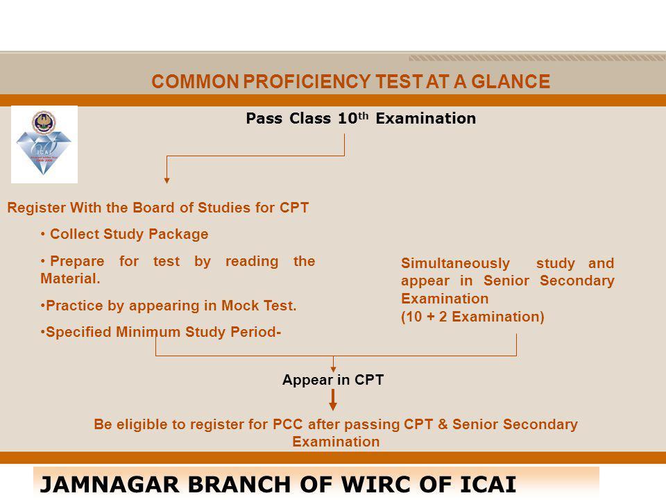 JAMNAGAR BRANCH OF WIRC OF ICAI