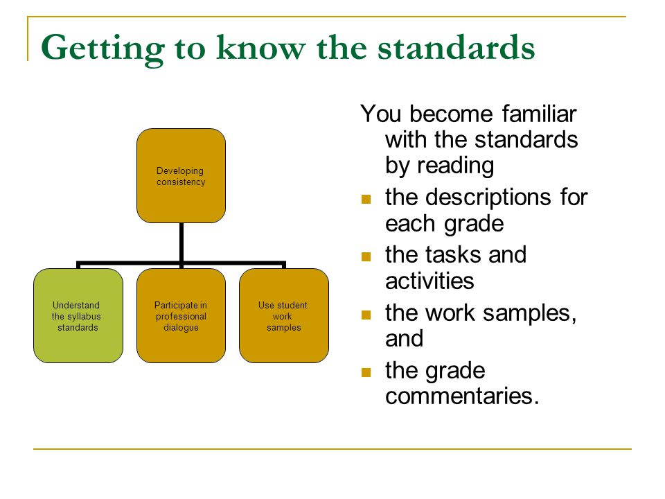 Getting to know the standards