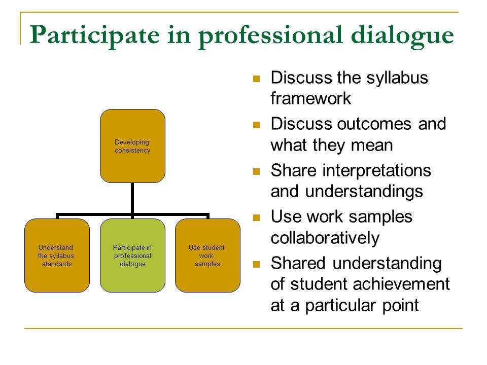 Participate in professional dialogue